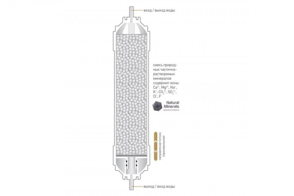 Картридж-минерализатор Новая Вода  K879